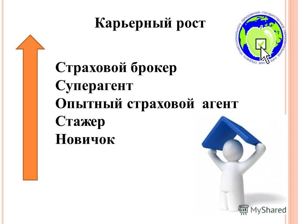 Карьерный рост Страховой брокер Суперагент Опытный страховой агент Стажер Новичок