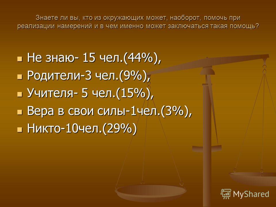 Знаете ли вы, кто из окружающих может, наоборот, помочь при реализации намерений и в чем именно может заключаться такая помощь? Не знаю- 15 чел.(44%), Не знаю- 15 чел.(44%), Родители-3 чел.(9%), Родители-3 чел.(9%), Учителя- 5 чел.(15%), Учителя- 5 ч