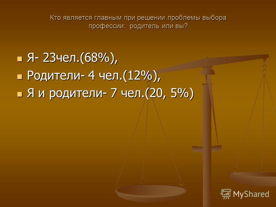 Кто является главным при решении проблемы выбора профессии: родитель или вы? Я- 23 чел.(68%), Я- 23 чел.(68%), Родители- 4 чел.(12%), Родители- 4 чел.(12%), Я и родители- 7 чел.(20, 5%) Я и родители- 7 чел.(20, 5%)