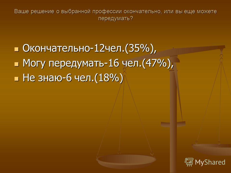 Ваше решение о выбранной профессии окончательно, или вы еще можете передумать? Окончательно-12 чел.(35%), Окончательно-12 чел.(35%), Могу передумать-16 чел.(47%), Могу передумать-16 чел.(47%), Не знаю-6 чел.(18%) Не знаю-6 чел.(18%)