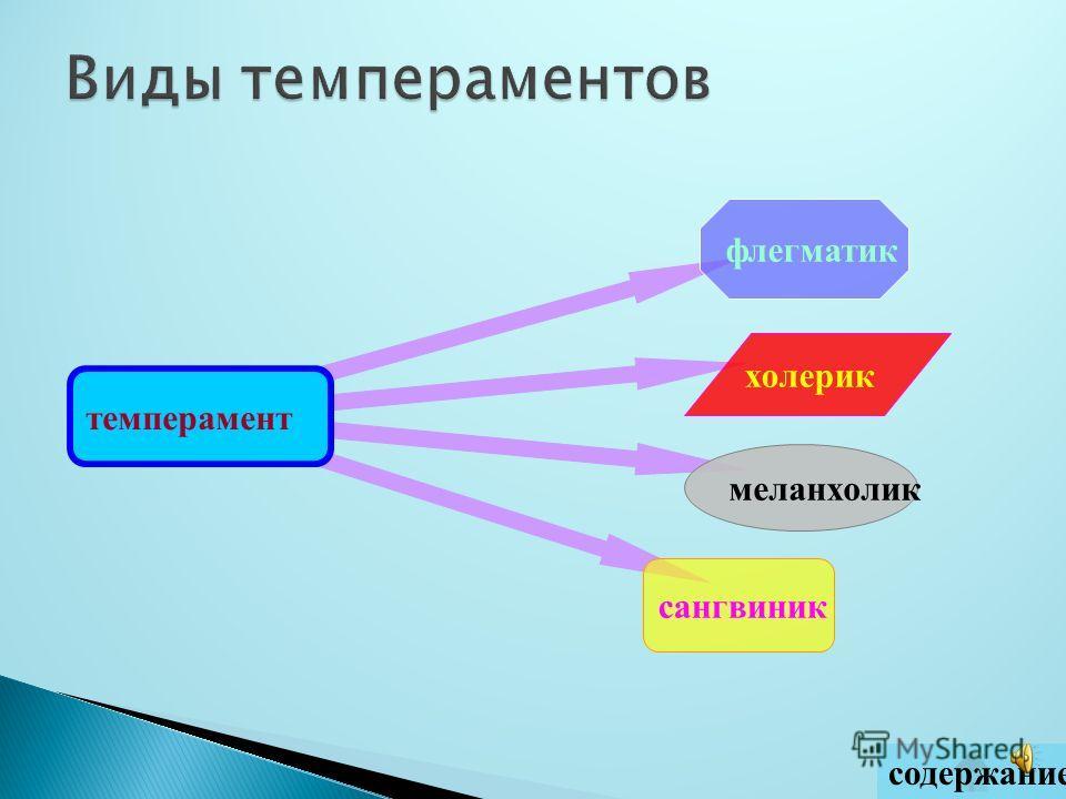 Темперамент (от латинского temperamentum – надлежащее соотношение частей) - совокупность индивидуальных относительно устойчивых свойств психики человека, проявляющихся в его поведении и деятельности. Понятие темперамента содержание
