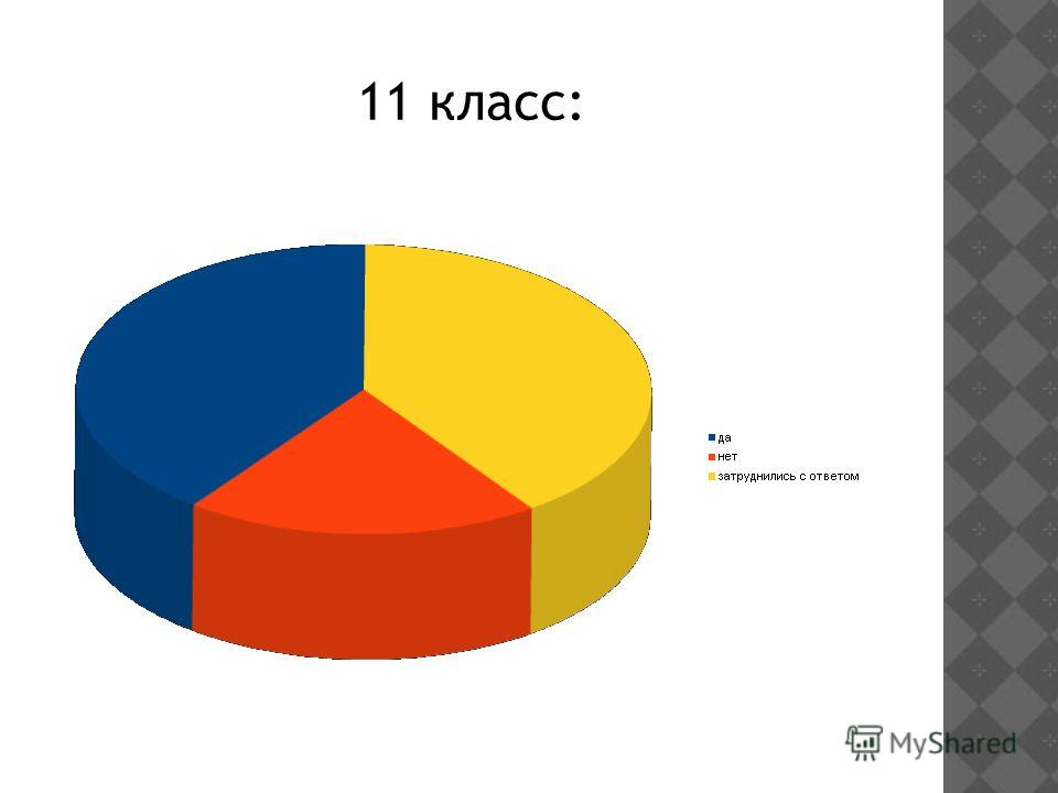 11 класс: