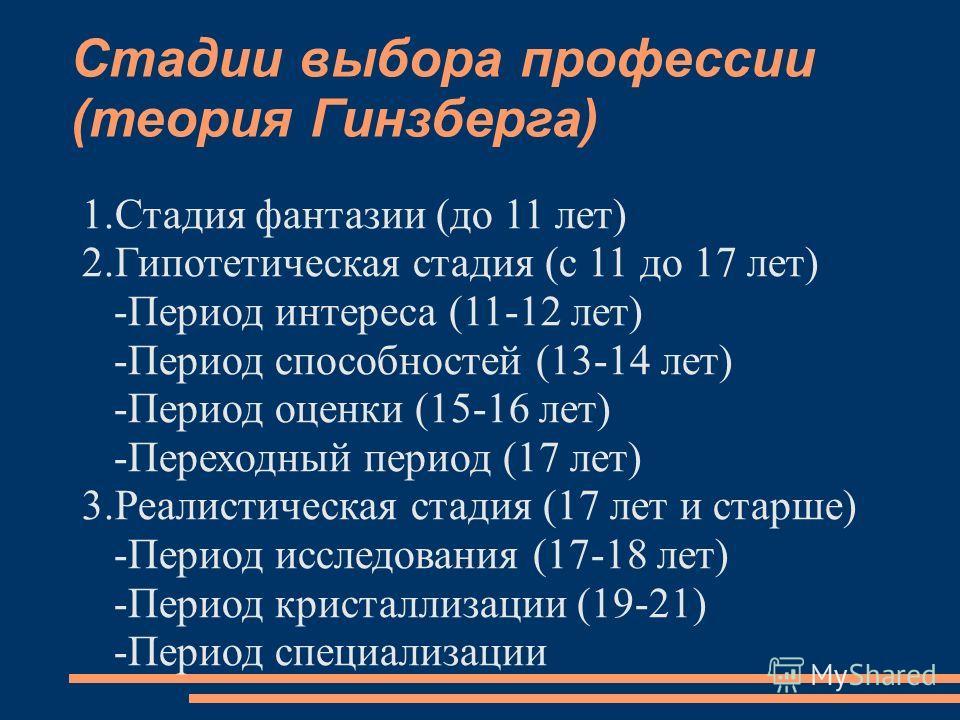Стадии выбора профессии (теория Гинзберга) 1. Стадия фантазии (до 11 лет) 2. Гипотетическая стадия (с 11 до 17 лет) -Период интереса (11-12 лет) -Период способностей (13-14 лет) -Период оценки (15-16 лет) -Переходный период (17 лет) 3. Реалистическая