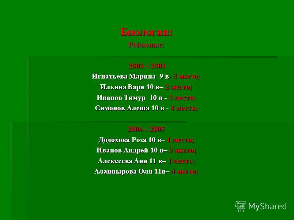 Биология:Районные: 2003 – 2004 2003 – 2004 Игнатьева Марина 9 в- 3 место; Ильина Варя 10 в– 2 место; Иванов Тимур 10 в - 3 место; Симонов Алеша 10 в - 4 место; 2004 – 2005 Додохова Роза 10 в– 1 место; Иванов Андрей 10 в– 3 место; Алексеева Аня 11 в–