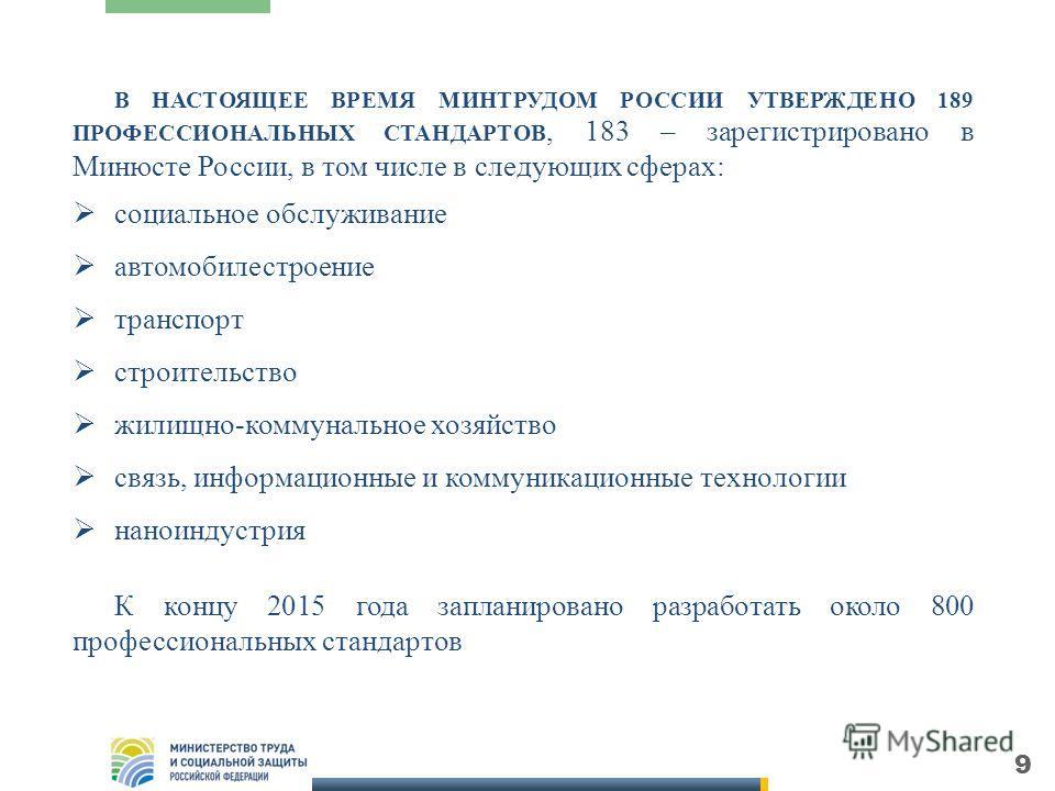 9 В НАСТОЯЩЕЕ ВРЕМЯ МИНТРУДОМ РОССИИ УТВЕРЖДЕНО 189 ПРОФЕССИОНАЛЬНЫХ СТАНДАРТОВ, 183 – зарегистрировано в Минюсте России, в том числе в следующих сферах: социальное обслуживание автомобилестроение транспорт строительство жилищно-коммунальное хозяйств