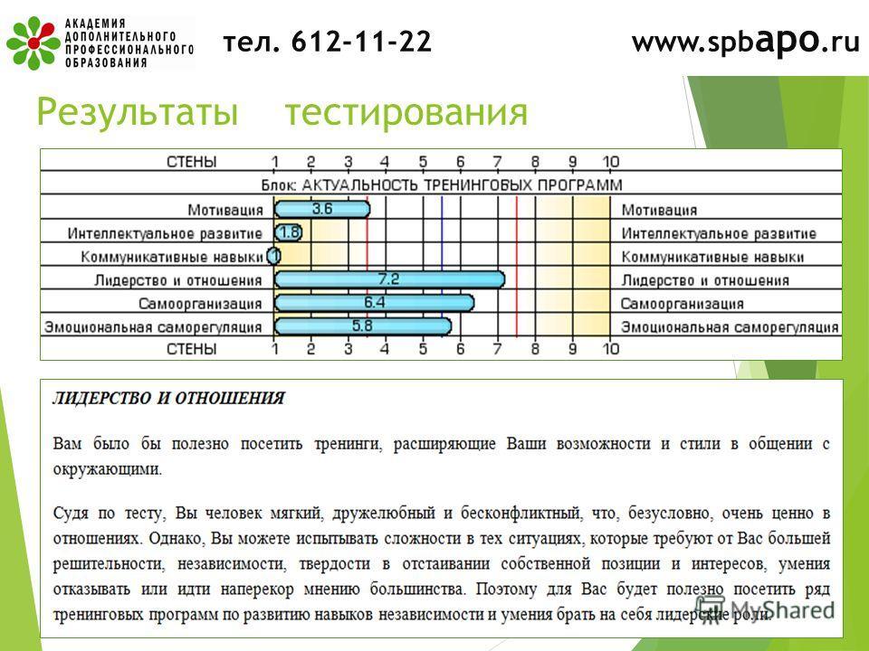 тел. 612-11-22 www.spb apo.ru Результаты тестирования