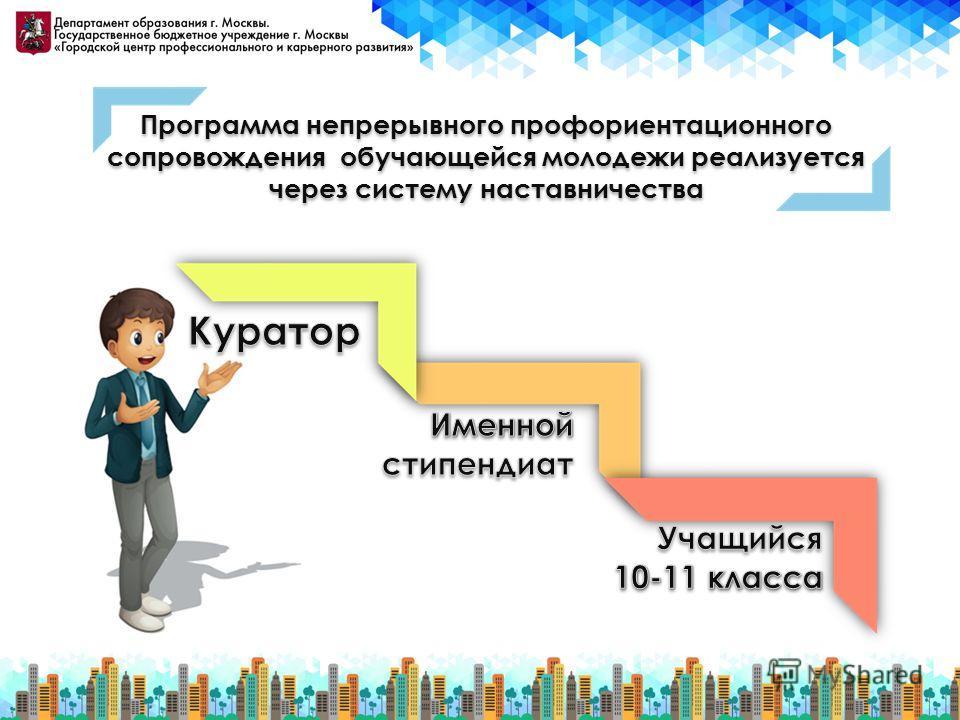 Программа непрерывного профориентационного сопровождения обучающейся молодежи реализуется через систему наставничества