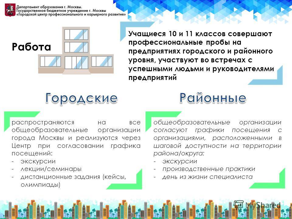 Работа Учащиеся 10 и 11 классов совершают профессиональные пробы на предприятиях городского и районного уровня, участвуют во встречах с успешными людьми и руководителями предприятий распространяются на все общеобразовательные организации города Москв