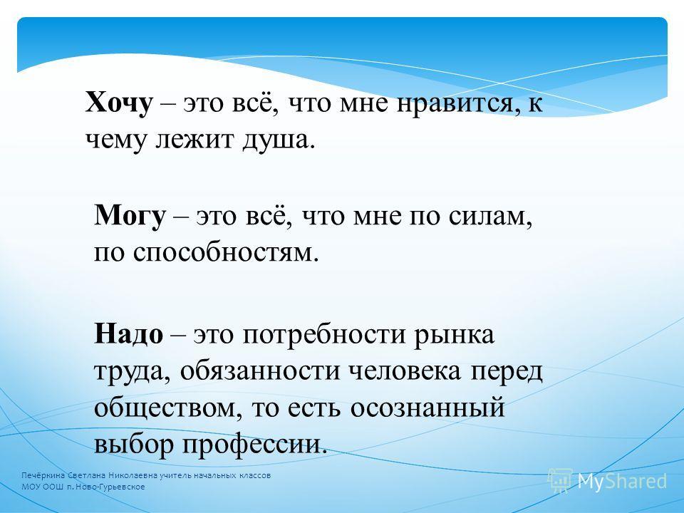 Печёркина Светлана Николаевна учитель начальных классов МОУ ООШ п. Ново-Гурьевское Хочу – это всё, что мне нравится, к чему лежит душа. Могу – это всё, что мне по силам, по способностям. Надо – это потребности рынка труда, обязанности человека перед