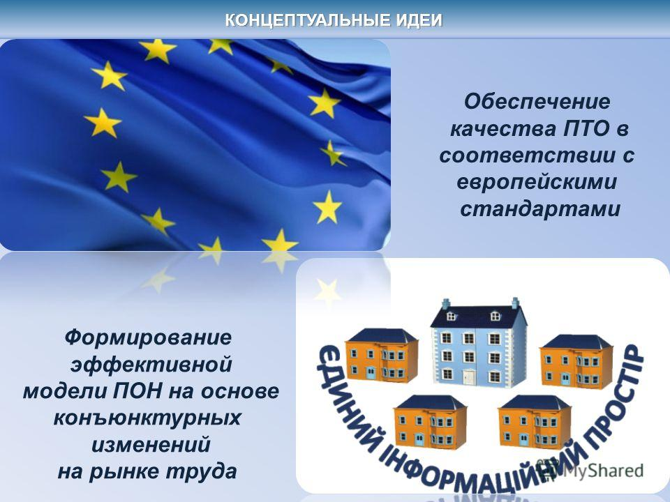Обеспечение качества ПТО в соответствии с европейскими стандартами Формирование эффективной модели ПОН на основе конъюнктурных изменений на рынке труда
