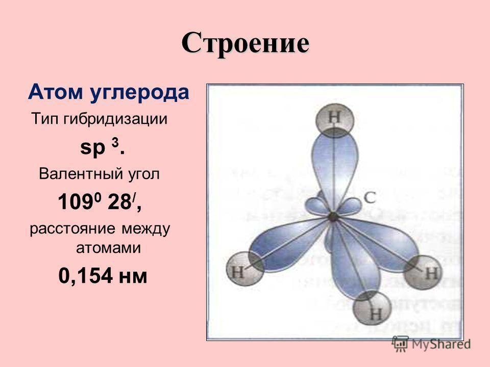 Строение Атом углерода Тип гибридизации sp 3. Валентный угол 109 0 28 /, расстояние между атомами 0,154 нм