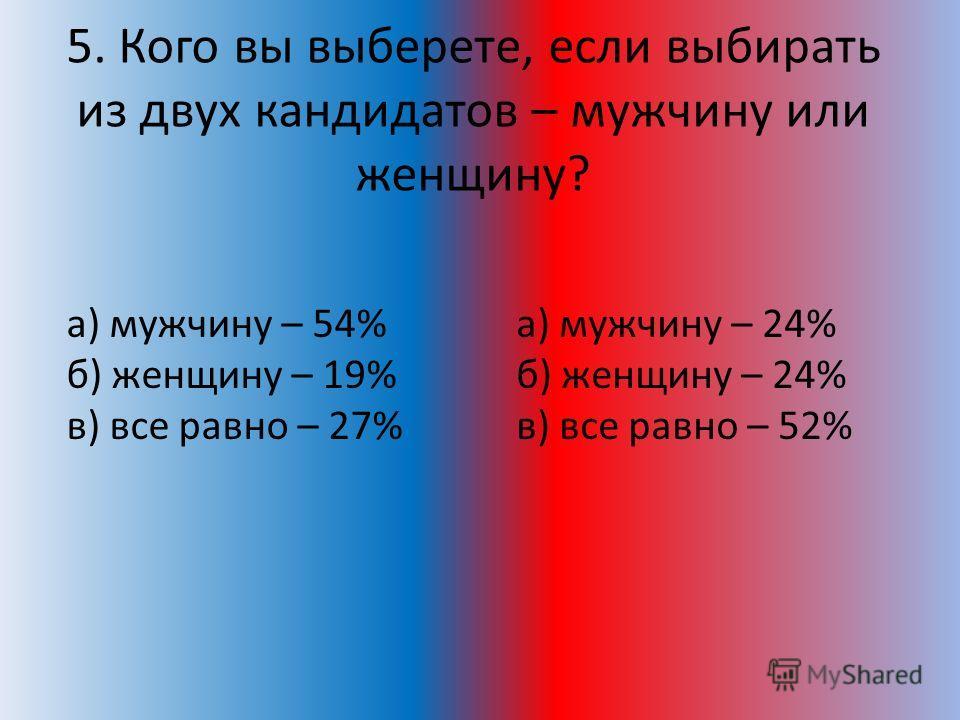 5. Кого вы выберете, если выбирать из двух кандидатов – мужчину или женщину? а) мужчину – 54% б) женщину – 19% в) все равно – 27% а) мужчину – 24% б) женщину – 24% в) все равно – 52%