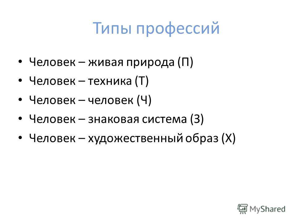 Типы профессий Человек – живая природа (П) Человек – техника (Т) Человек – человек (Ч) Человек – знаковая система (З) Человек – художественный образ (Х)