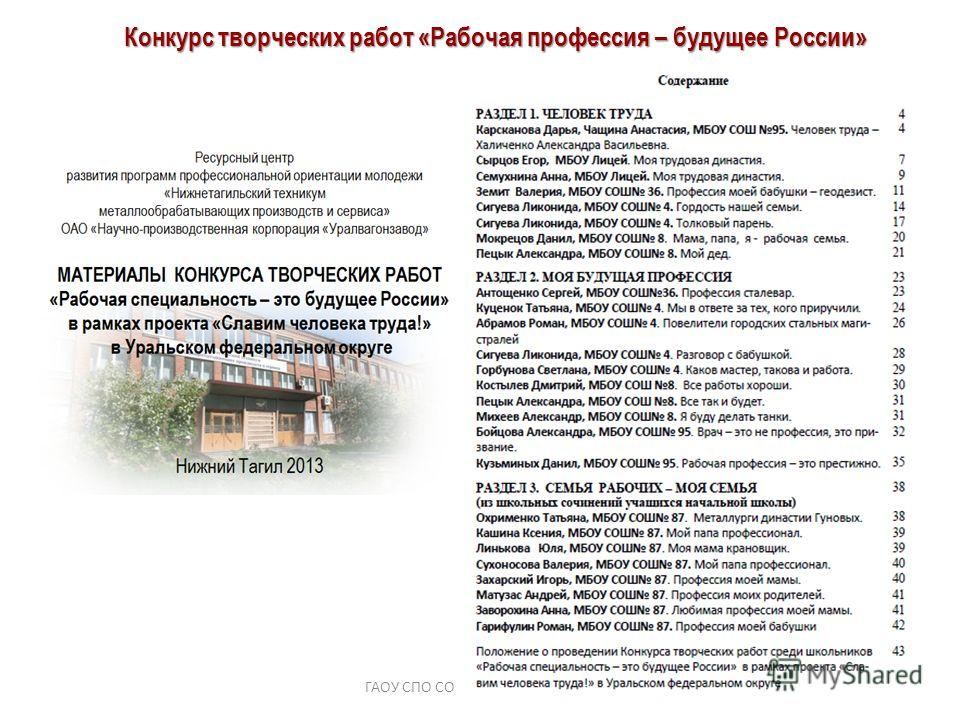 ГАОУ СПО СО НТТМПС, 2013 год 16 Конкурс творческих работ «Рабочая профессия – будущее России»