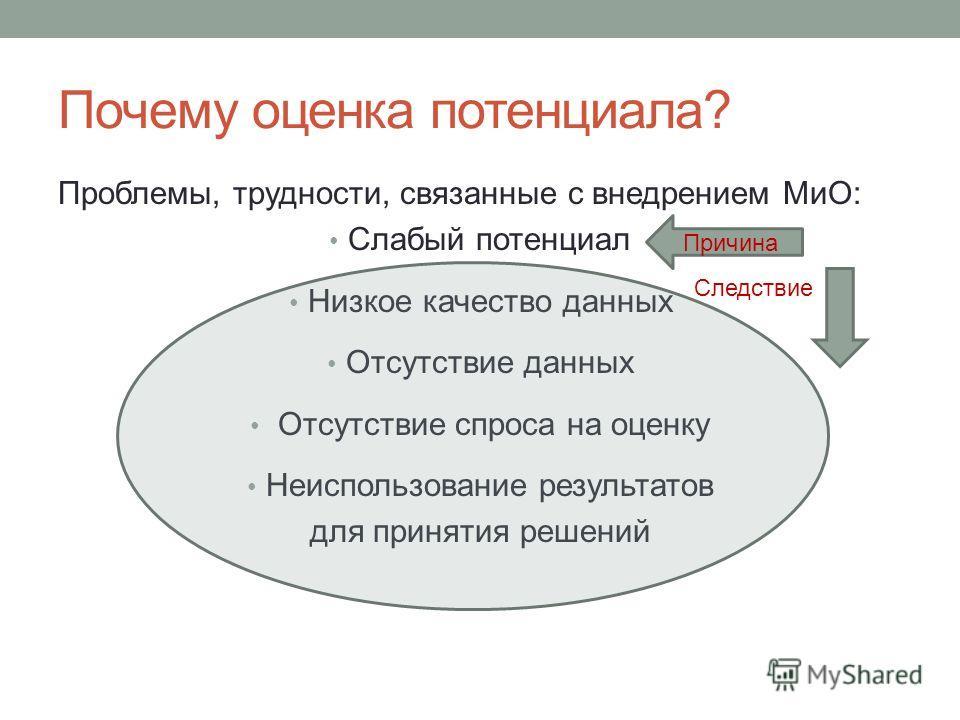 Почему оценка потенциала? Проблемы, трудности, связанные с внедрением МиО: Слабый потенциал Низкое качество данных Отсутствие данных Отсутствие спроса на оценку Неиспользование результатов для принятия решений Причина Следствие