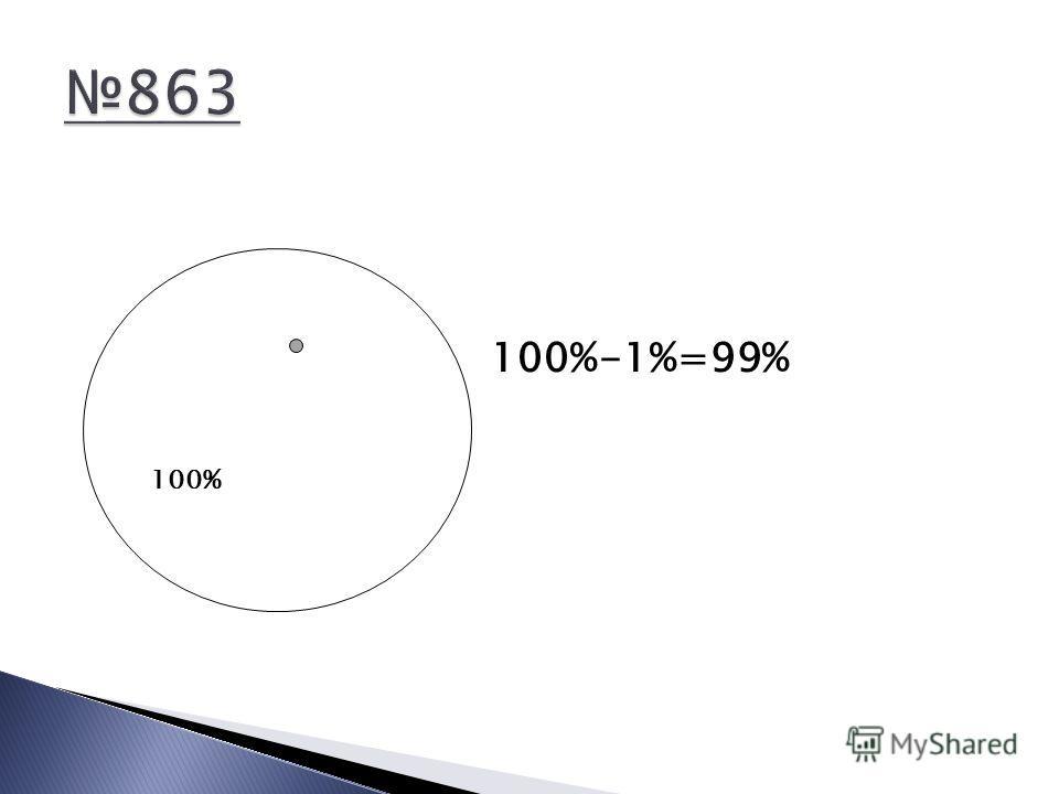 Задумайте десятичную дробь. Умножьте её на 100. Найдите 1% полученного числа. В итоге получится задуманное число. Почему?