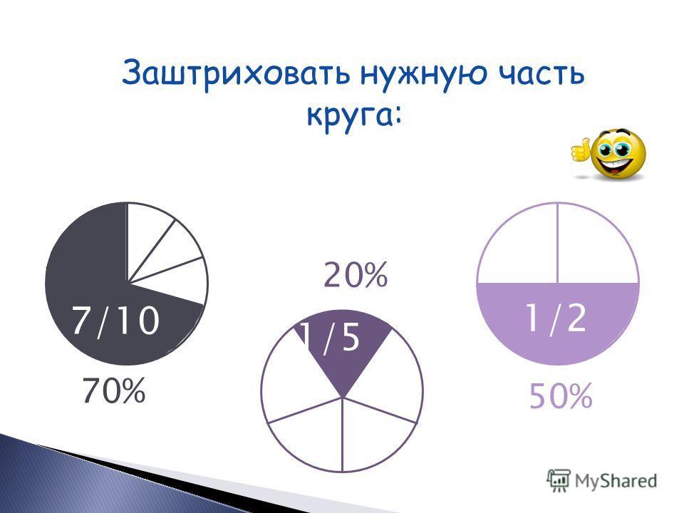 Туристы проехали 50% пути на поезде и 43% пути на автобусе. Весь ли путь они проехали? Какую часть пути им осталось проехать? 50% 43% ?% 1) 50%+43%=93% (пути) - проехали на машине и автобусе. 2) 100%-93%=7%(пути) – осталось проехать. Ответ: туристам
