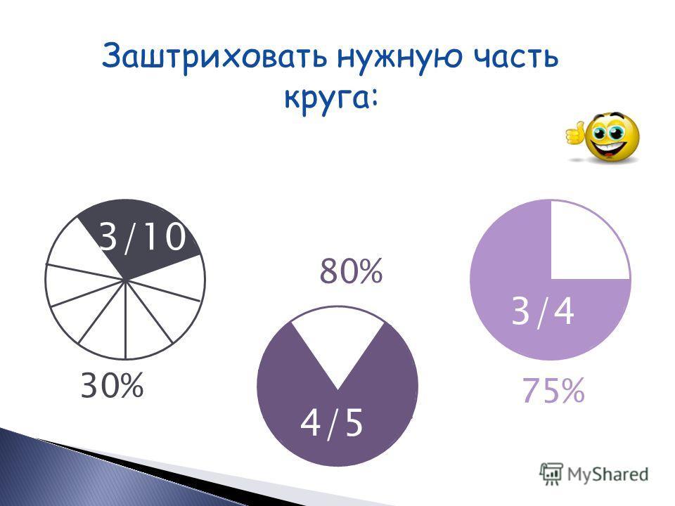 Заштриховать нужную часть круга: 70% 50% 20% 7/10 1/5 1/2
