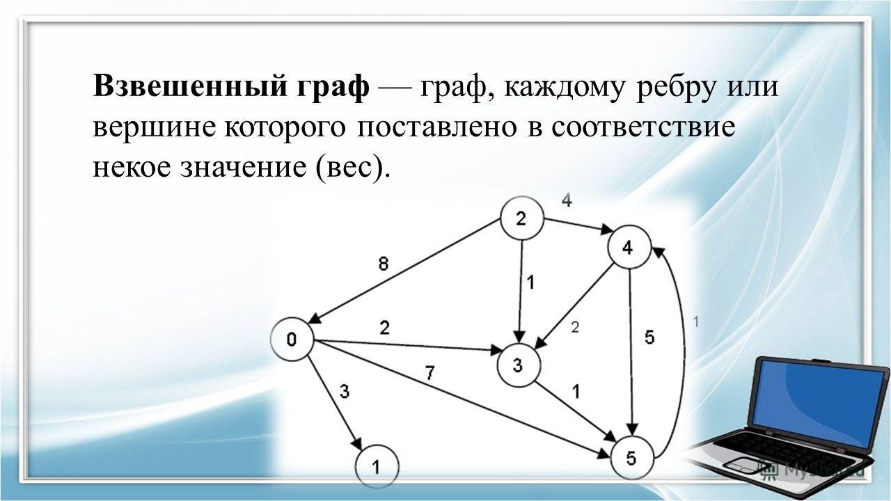 Взвешенный граф граф, каждому ребру или вершине которого поставлено в соответствие некое значение (вес).