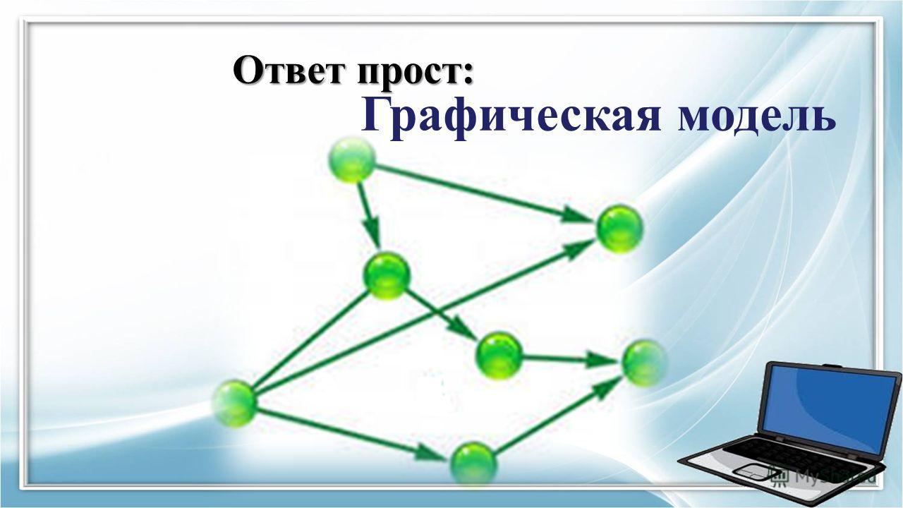 Ответ прост: Графическая модель