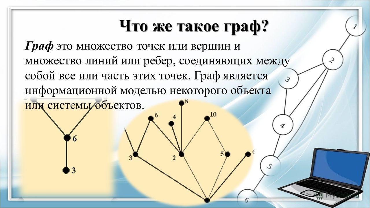 Что же такое граф? Граф это множество точек или вершин и множество линий или ребер, соединяющих между собой все или часть этих точек. Граф является информационной моделью некоторого объекта или системы объектов.