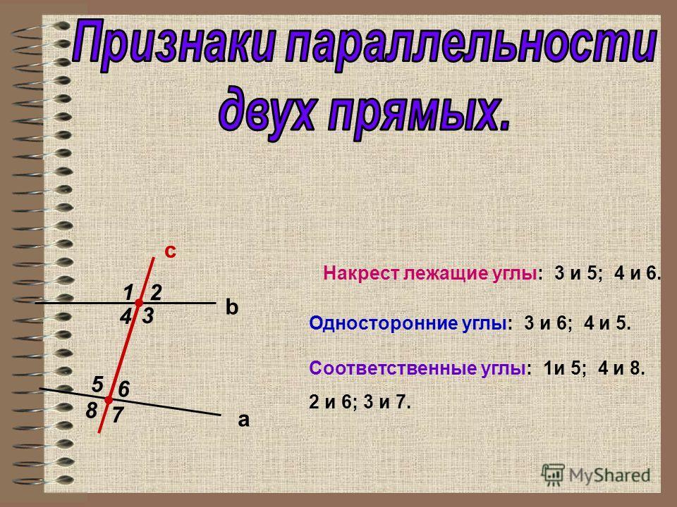 a c b 7 5 8 6 4 3 2 1 Накрест лежащие углы: 3 и 5; 4 и 6. Односторонние углы: 3 и 6; 4 и 5. Соответственные углы: 1 и 5; 4 и 8. 2 и 6; 3 и 7.