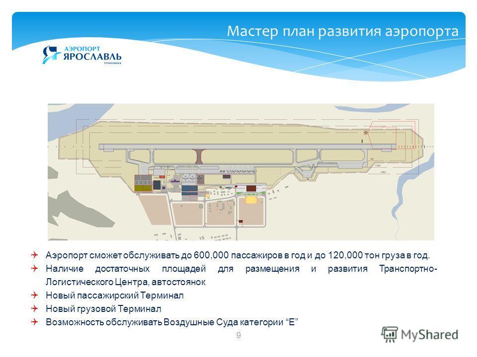 9 Мастер план развития аэропорта Аэропорт сможет обслуживать до 600,000 пассажиров в год и до 120,000 тон груза в год. Наличие достаточных площадей для размещения и развития Транспортно- Логистического Центра, автостоянок Новый пассажирский Терминал