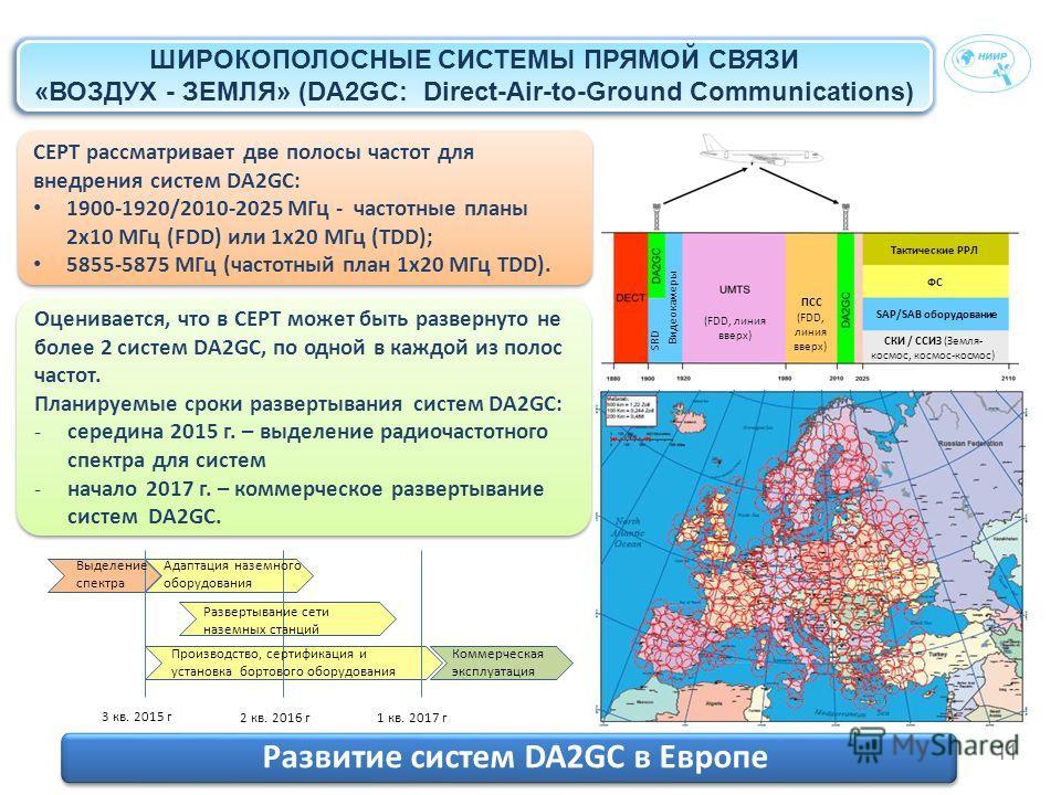 11 СЕРТ рассматривает две полосы частот для внедрения систем DA2GC: 1900-1920/2010-2025 МГц - частотные планы 2 х 10 МГц (FDD) или 1 х 20 МГц (TDD); 5855-5875 МГц (частотный план 1 х 20 МГц TDD). СЕРТ рассматривает две полосы частот для внедрения сис