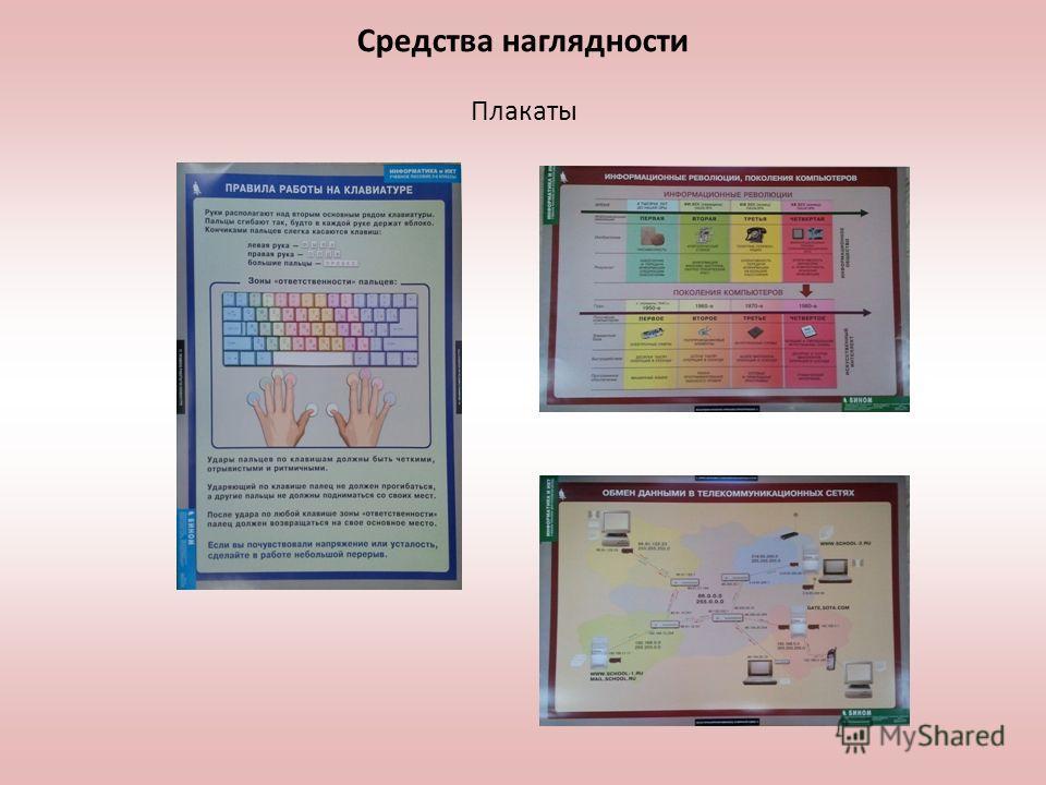 Средства наглядности Плакаты