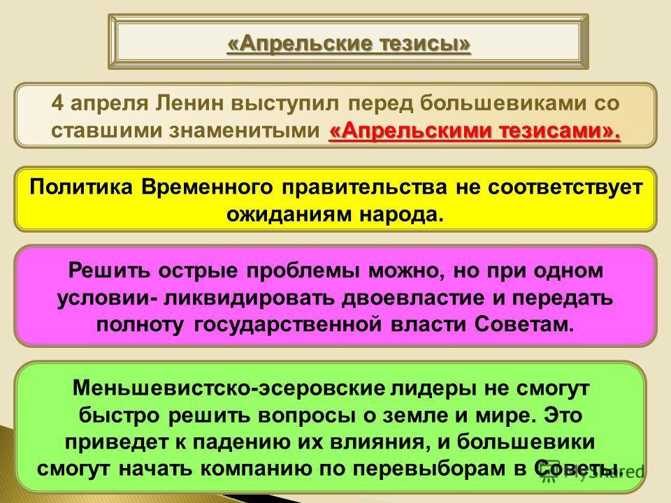 «Апрельскими тезисами». 4 апреля Ленин выступил перед большевиками со ставшими знаменитыми «Апрельскими тезисами». «Апрельские тезисы» Политика Временного правительства не соответствует ожиданиям народа. Решить острые проблемы можно, но при одном усл