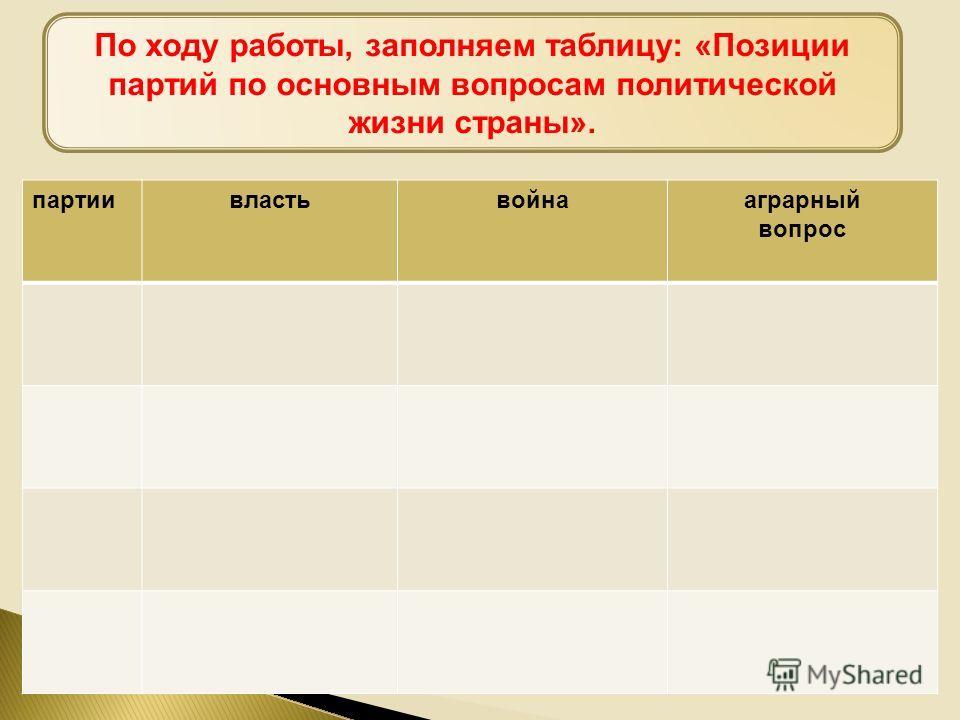 партиивластьвойнааграрный вопрос По ходу работы, заполняем таблицу: «Позиции партий по основным вопросам политической жизни страны».