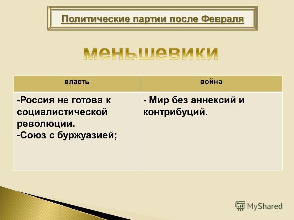 Политические партии после Февраля властьвойна -Россия не готова к социалистической революции. -Союз с буржуазией; - Мир без аннексий и контрибуций.