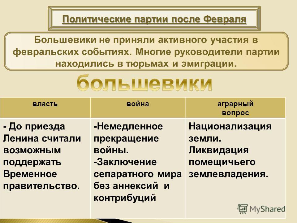Политические партии после Февраля Большевики не приняли активного участия в февральских событиях. Многие руководители партии находились в тюрьмах и эмиграции. властьвойнааграрный вопрос - До приезда Ленина считали возможным поддержать Временное прави