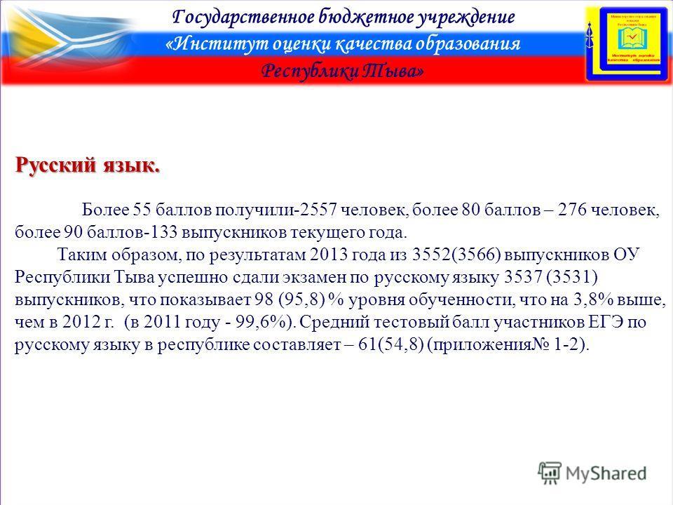 Государственное бюджетное учреждение «Институт оценки качества образования Республики Тыва» Русский язык. Более 55 баллов получили-2557 человек, более 80 баллов – 276 человек, более 90 баллов-133 выпускников текущего года. Таким образом, по результат