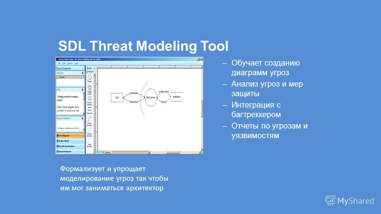 SDL Threat Modeling Tool Формализует и упрощает моделирование угроз так чтобы им мог заниматься архитектор –Обучает созданию диаграмм угроз –Анализ угроз и мер защиты –Интеграция с багтреккером –Отчеты по угрозам и уязвимостям
