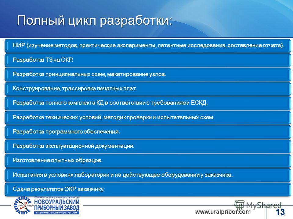 www.rosatom.ru 12 www.uralpribor.com Лаборатория силовой преобразовательной техники Статические преобразователи частоты для питания газовых центрифуг. Преобразователи частоты для асинхронного электропривода. Измерительные преобразователи.