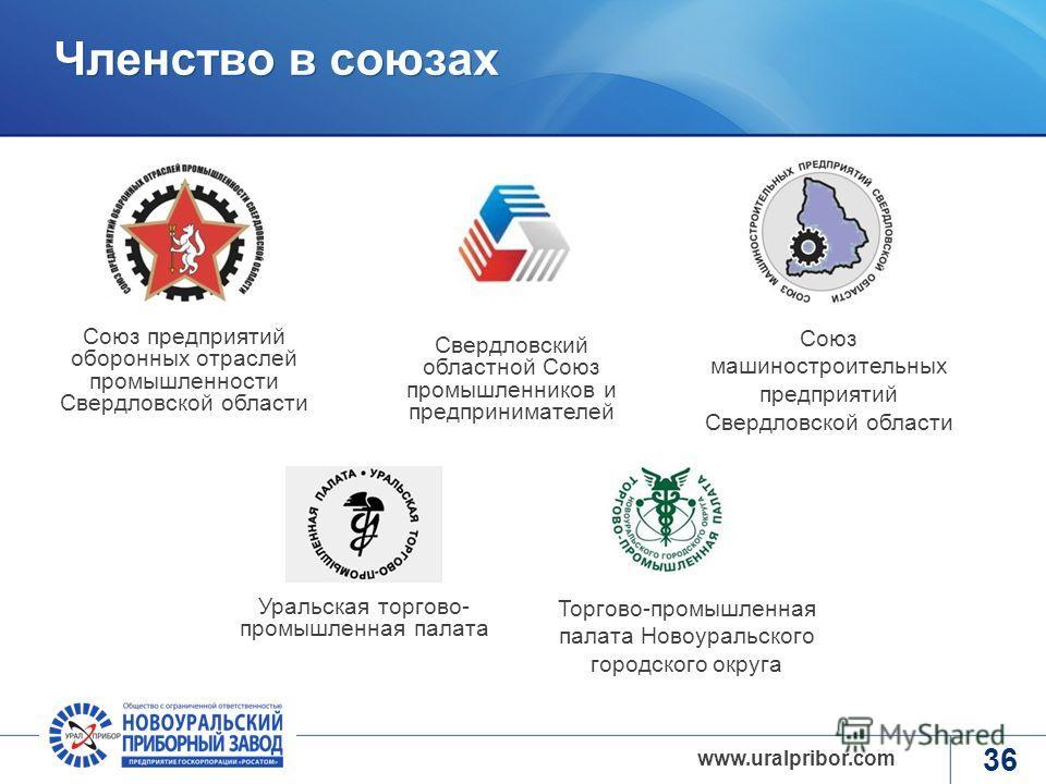 www.rosatom.ru Лицензии www.uralpribor.com Конструирование и изготовление оборудования для ядерных установок Конструирование и изготовление оборудования для сооружений, комплексов, установок с ядерными материалами Изготовление оборудования для атомны