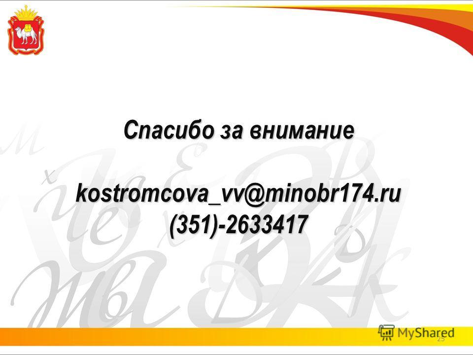 25 Спасибо за внимание kostromcova_vv@minobr174. ru (351)-2633417
