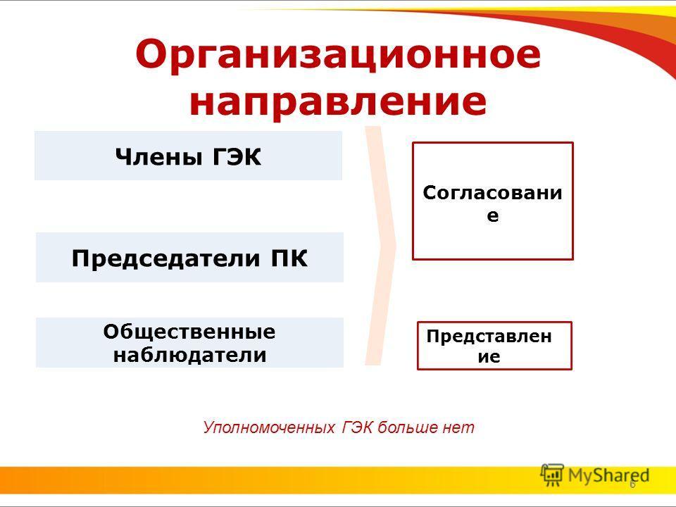 6 Организационное направление Члены ГЭК Председатели ПК Общественные наблюдатели 6 Согласовани е Представлен ие Уполномоченных ГЭК больше нет