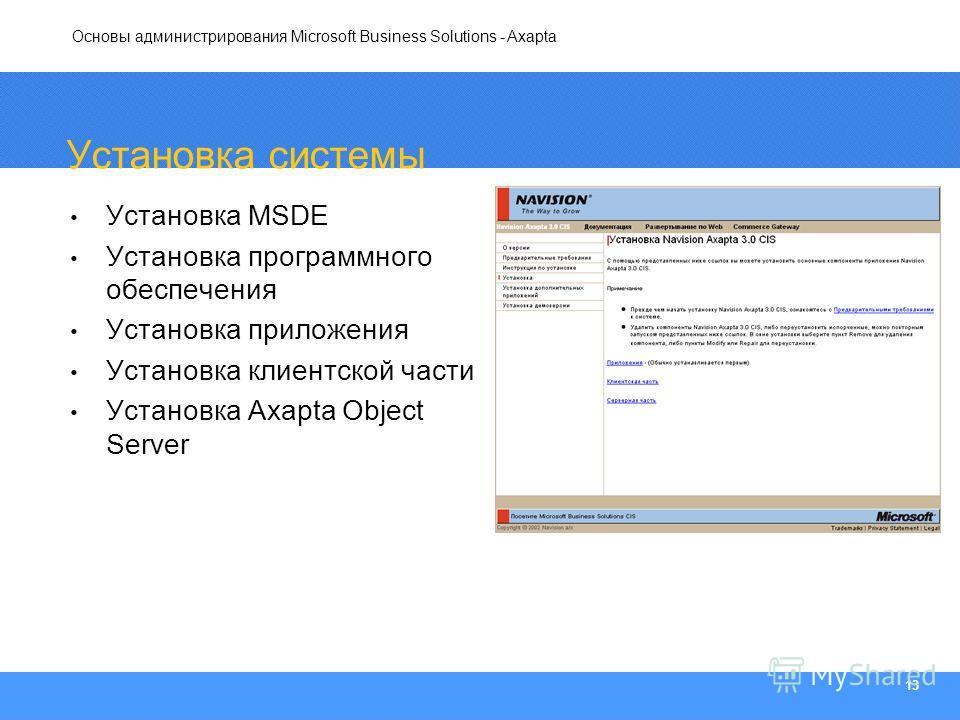 Основы администрирования Microsoft Business Solutions - Axapta 13 Установка системы Установка MSDE Установка программного обеспечения Установка приложения Установка клиентской части Установка Axapta Object Server