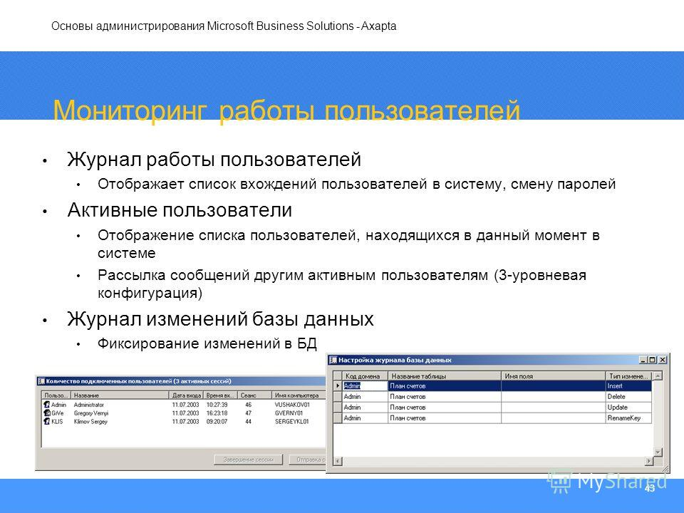 Основы администрирования Microsoft Business Solutions - Axapta 43 Мониторинг работы пользователей Журнал работы пользователей Отображает список вхождений пользователей в систему, смену паролей Активные пользователи Отображение списка пользователей, н