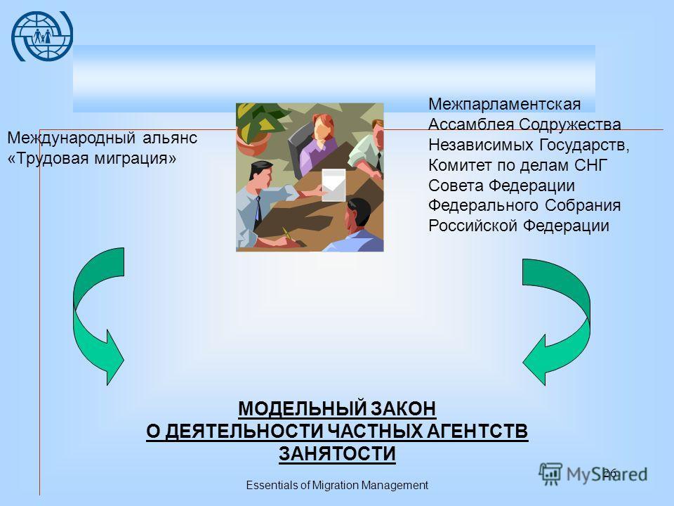 Essentials of Migration Management 25 Услуги, оказываемые негосударственным сектором в сфере трудовой миграции Поиск и подбор персонала (рекрутинг) и содействие трудоустройству Трудоустройство трудящихся-мигрантов по схеме лизинга и аутсорсинга Содей
