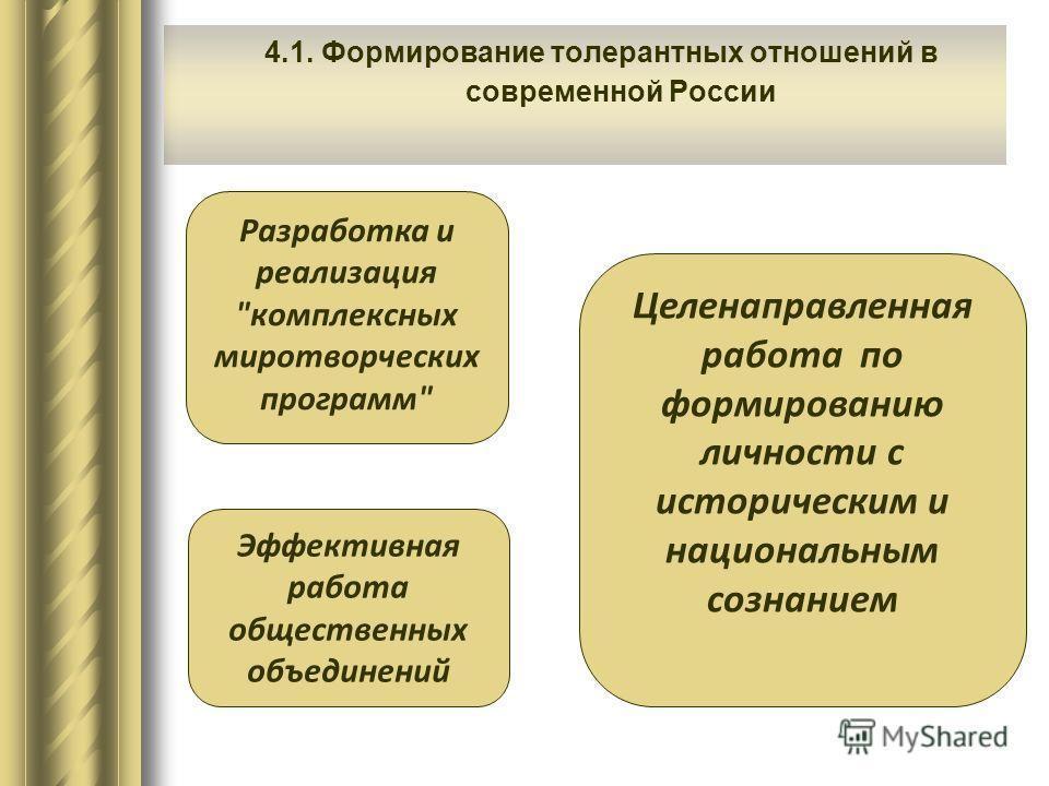 4.1. Формирование толерантных отношений в современной России Разработка и реализация
