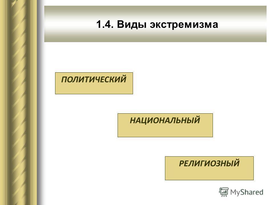 1.4. Виды экстремизма ПОЛИТИЧЕСКИЙ НАЦИОНАЛЬНЫЙ РЕЛИГИОЗНЫЙ