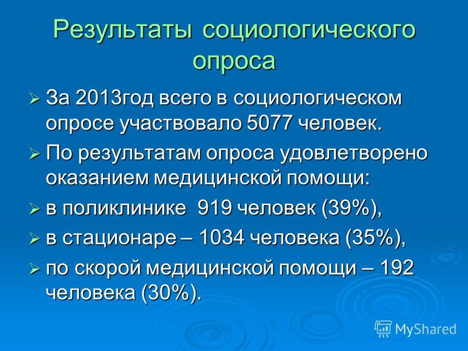 Результаты социологического опроса За 2013 год всего в социологическом опросе участвовало 5077 человек. За 2013 год всего в социологическом опросе участвовало 5077 человек. По результатам опроса удовлетворено оказанием медицинской помощи: По результа