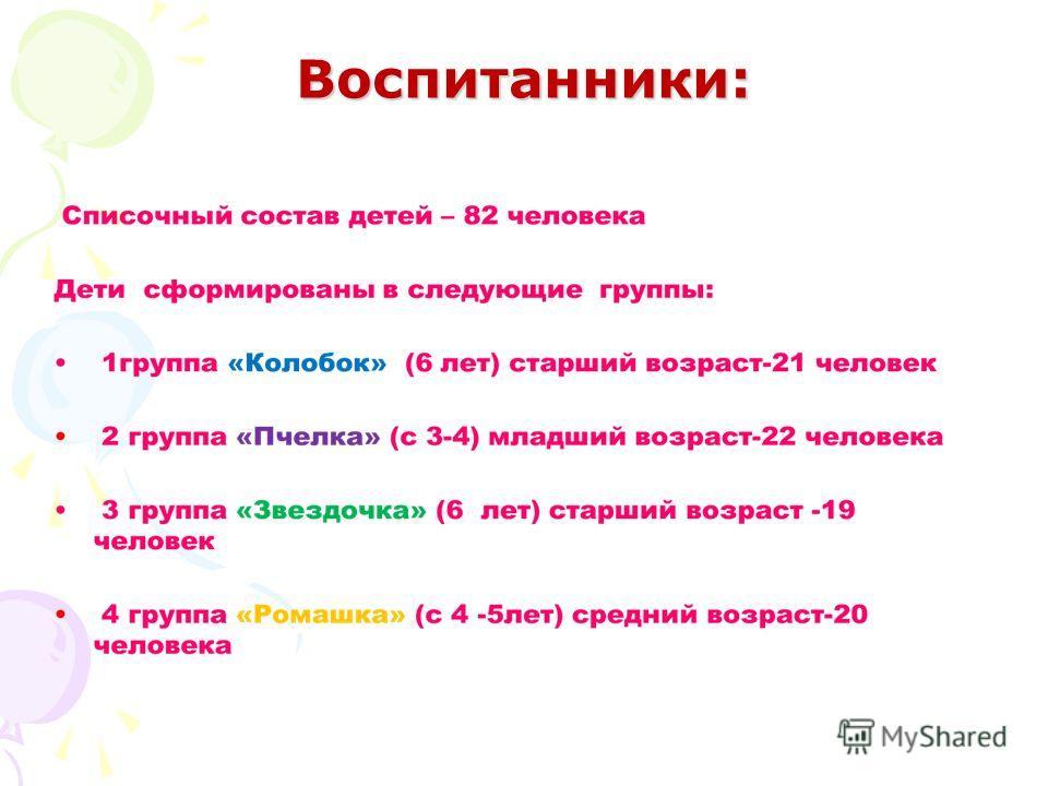 Воспитанники: