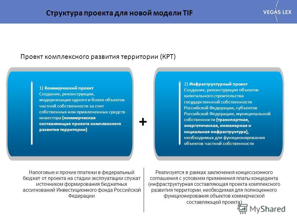 Структура проекта для новой модели TIF Проект комплексного развития территории (КРТ) + 1) Коммерческий проект Создание, реконструкция, модернизация одного и более объектов частной собственности за счет собственных или привлеченных средств инвестора (