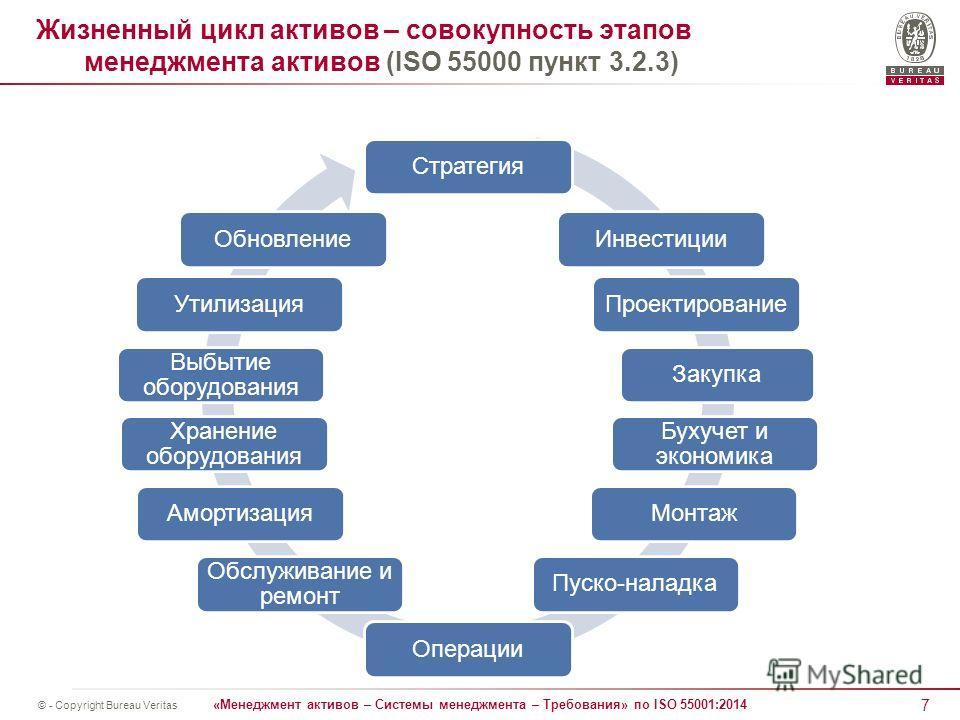 7 «Менеджмент активов – Системы менеджмента – Требования» по ISO 55001:2014 © - Copyright Bureau Veritas Жизненный цикл активов – совокупность этапов менеджмента активов (ISO 55000 пункт 3.2.3) Стратегия ИнвестицииПроектирование Закупка Бухучет и эко