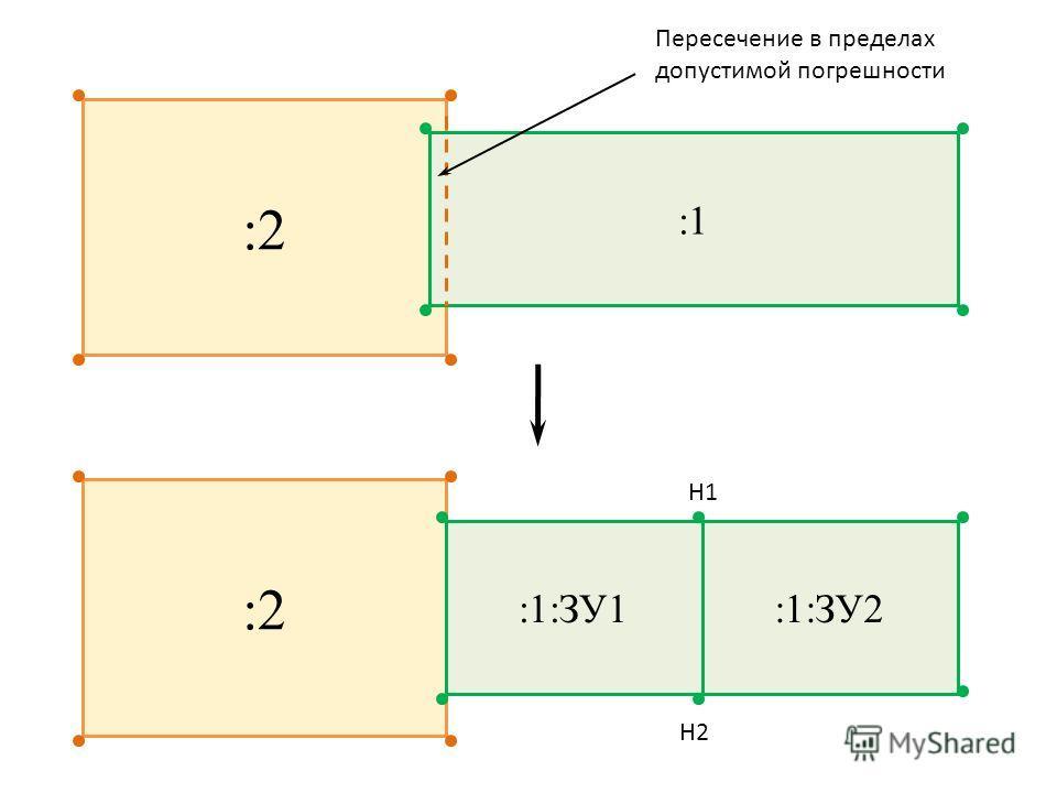:2 :1 Пересечение в пределах допустимой погрешности :2 :1:ЗУ2:1:ЗУ1 Н1 Н2