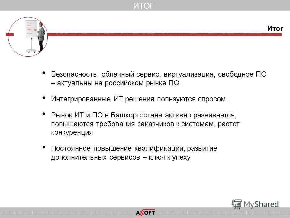 ИТОГ Безопасность, облачный сервис, виртуализация, свободное ПО – актуальны на российском рынке ПО Интегрированные ИТ решения пользуются спросом. Рынок ИТ и ПО в Башкортостане активно развивается, повышаются требования заказчиков к системам, растет к